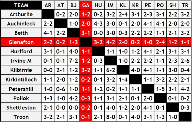 LeagueGrid_final